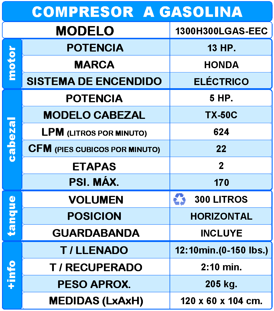 1300H300LGAS-EEC TABLA STARLINE