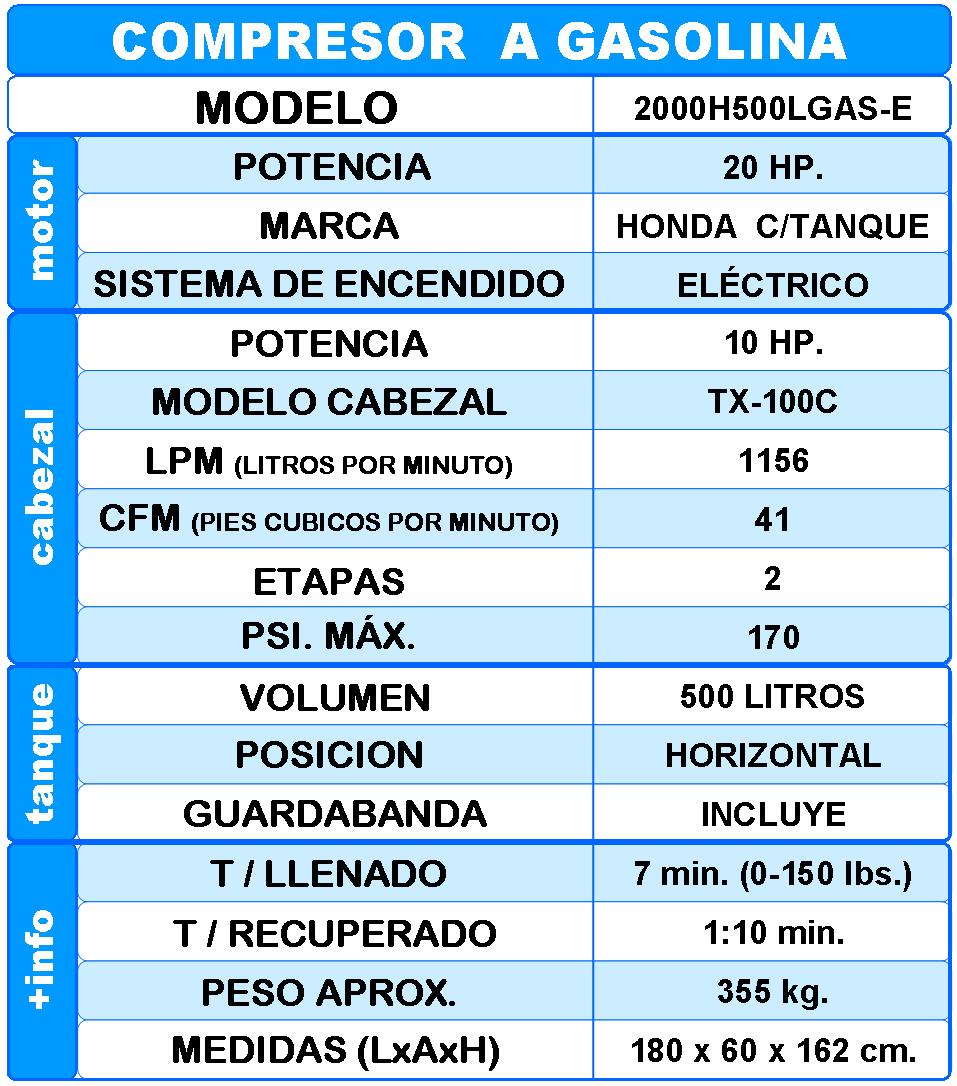 2000H500LGAS-E TABLA STARLINE